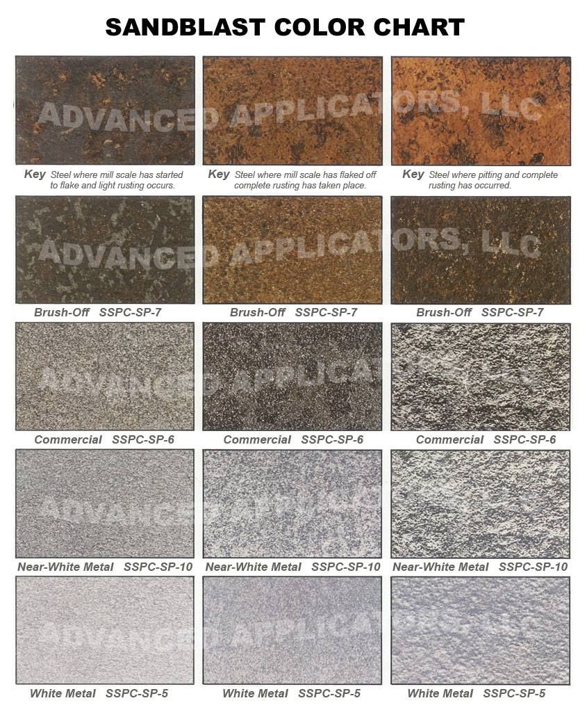 Advanced applicators llc sandblast color chart sandblast color chart geenschuldenfo Image collections